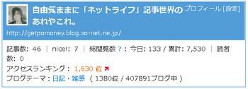 ソネット アクセスカウント.png